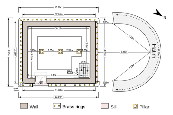 floor plan of the kaaba and the area around it